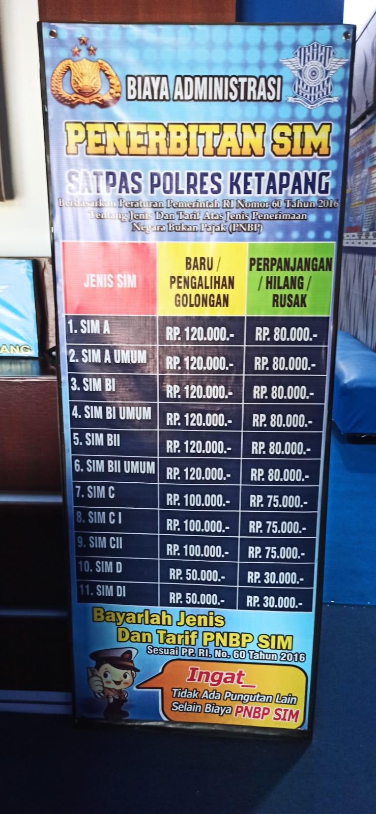 Biaya PNBP,Unit Satpas Satlantas Polres Ketapang