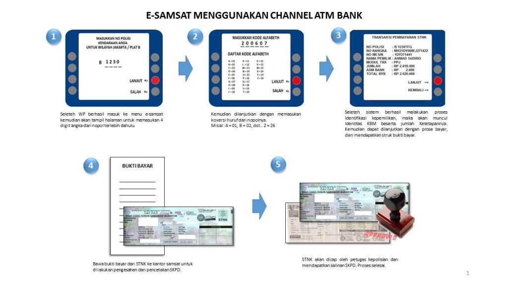 Begini cara membayar pajak kendaraan anda melalui ATM bank Kalbar.