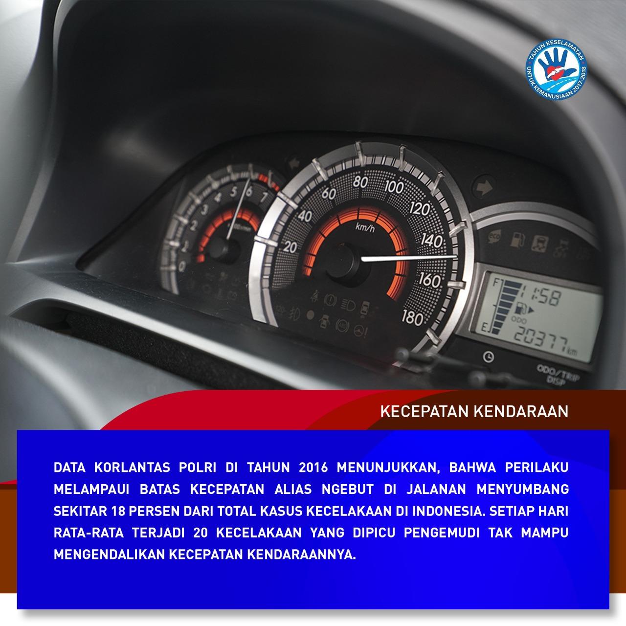 Perhatikan Kecepatan Kendaraan Anda pada Saat Berkendaraan