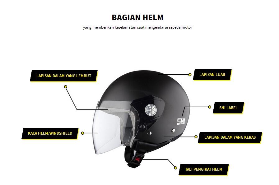 Apa Sebenarnya Fungsi Helm itu …
